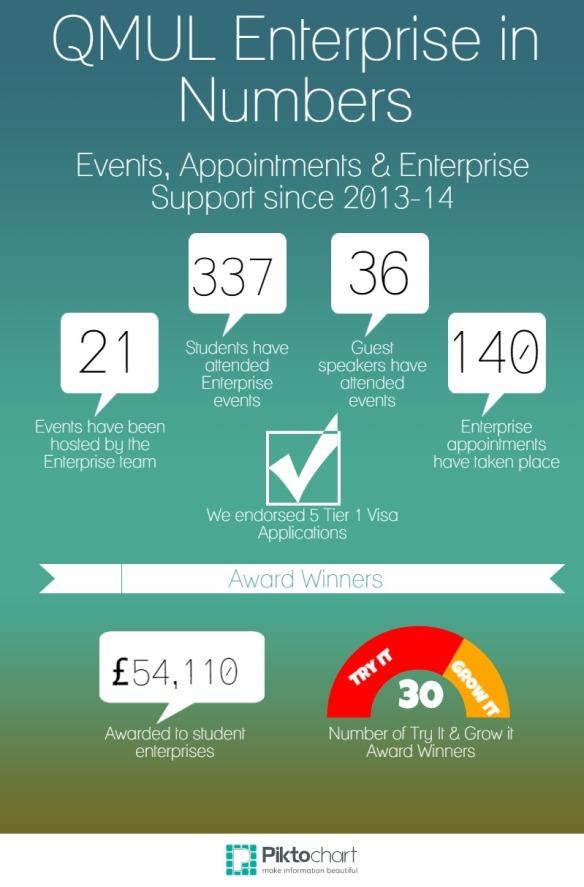 Enterprise in Numbers (3)